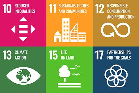 SDGs pervormance - sustainable-development-goals